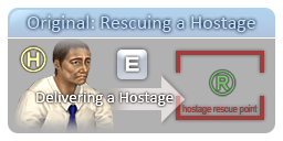 CSO hostage rescue