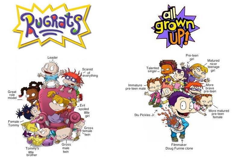 Rugrats And All Grown Up Jpg