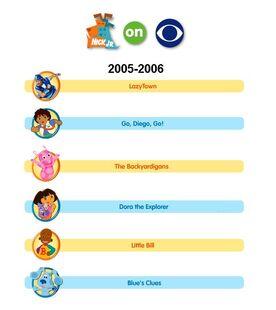 Nick Jr. on CBS 2005-2006