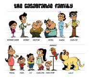 The Casagrandes Family