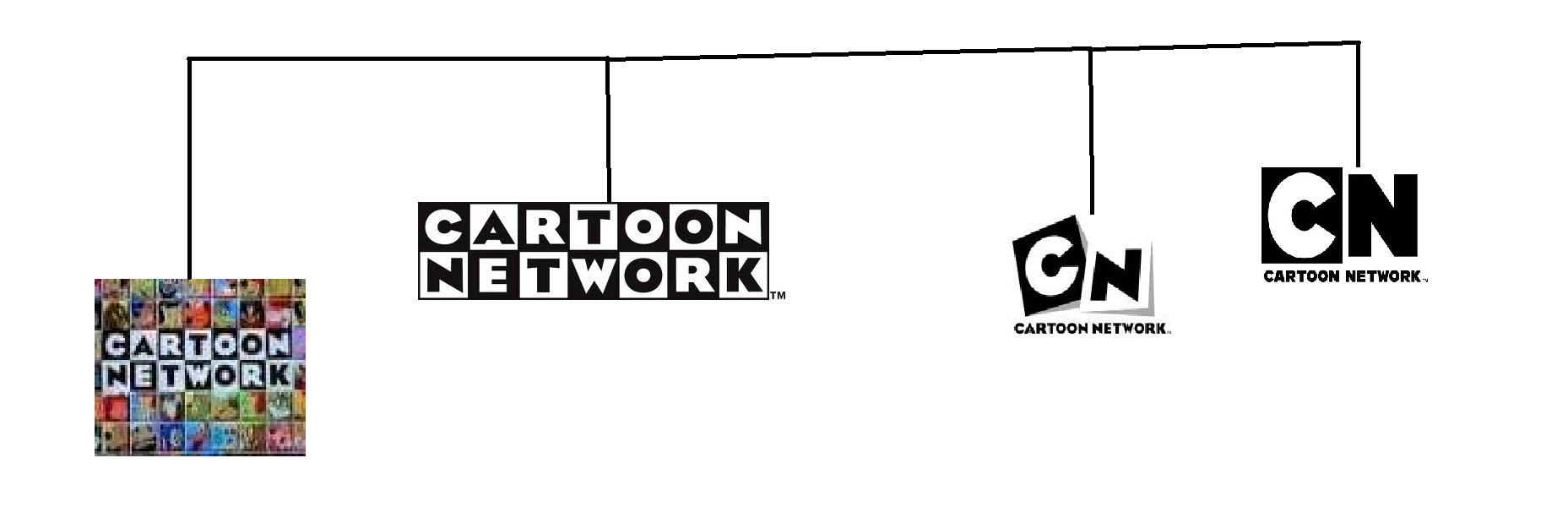 cartoon network tv shows timeline adultcartoonco