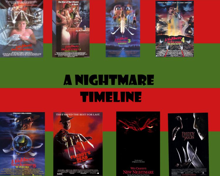NOES Timeline