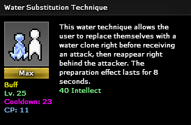 Water sub max