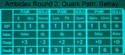 350px-Quark path R2