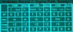 350px-Sigma path R2