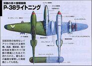 P38 19XX