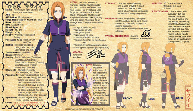 File:FULL BIODATA by UchihaPuchiha.jpg