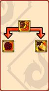 Explosive Lava Skill Tree