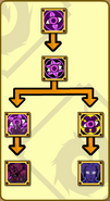 Eye of Mirror Skill Tree