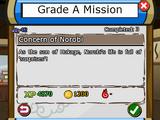 Concern of Norobi