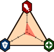 Gobi-Rokubi's stats