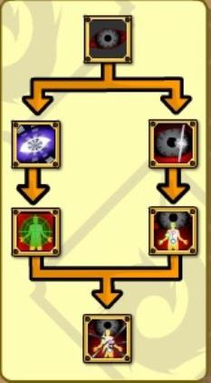 Dark Eye New Skill Tree