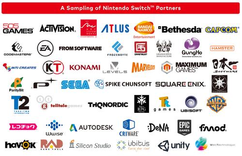 NintendoSwitchPartners