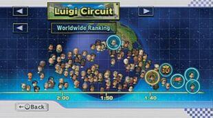 Mario Kart Channel | Nintendo | FANDOM powered by Wikia