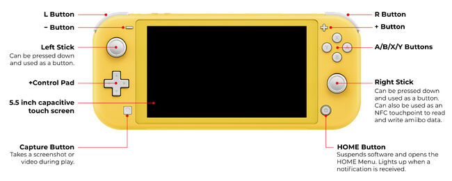 Switch Lite specifications