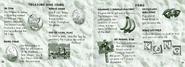 Donkey Kong Land III Manual (Items)
