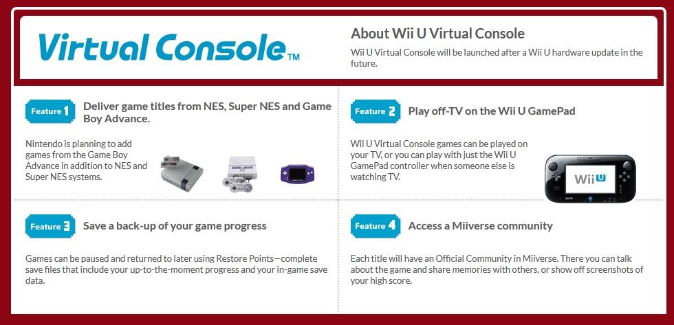 wii u virtual console north america nintendo fandom powered by