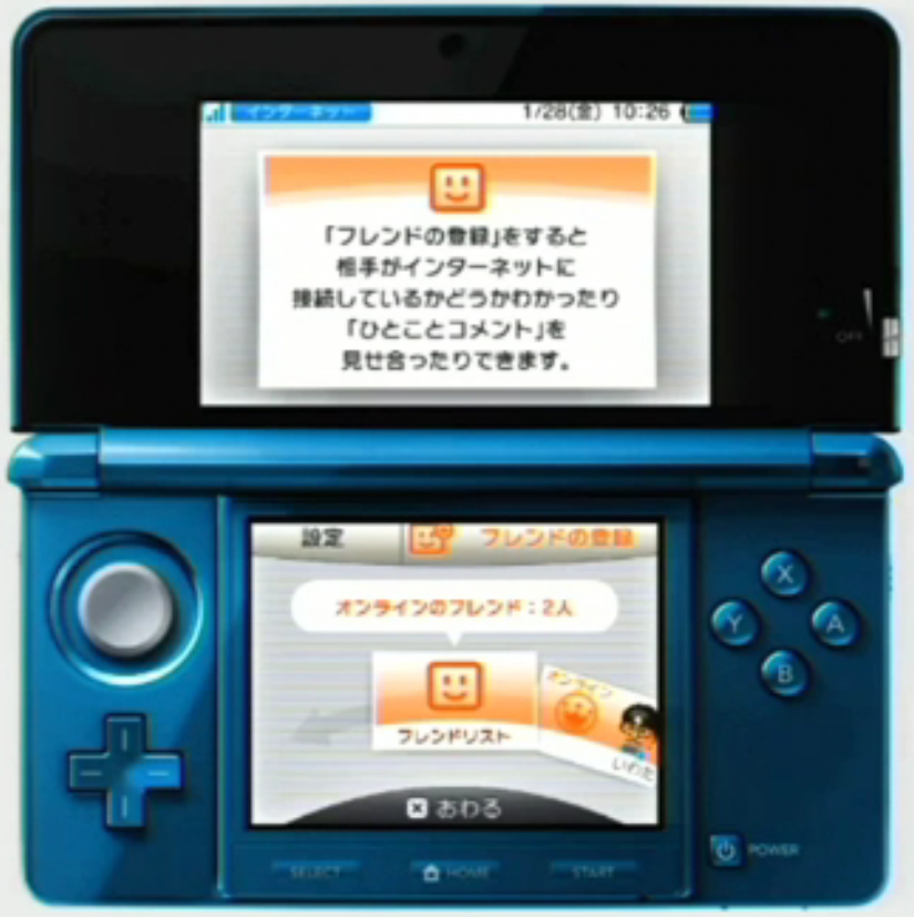 Friend Codes And Lists Nintendo 3ds Wiki Fandom Powered By Wikia