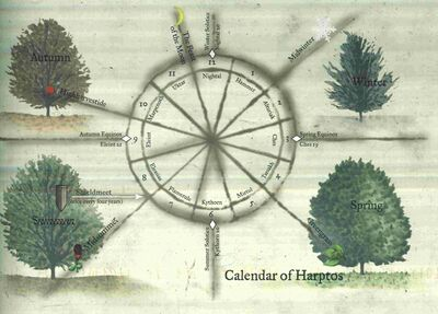 DnD FR Calendar picture mod sm