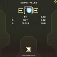 Blue Rex209 scores