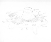 CaveChaos - Cave Island