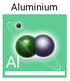 Aluminium – Sinnbild