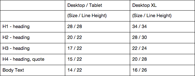 Typography-table