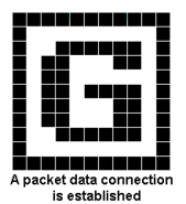A packet data connection is established