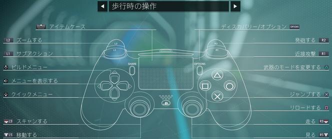 PS4操作1