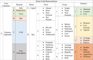 Chart Version 3