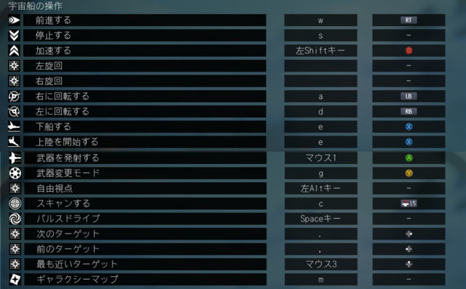 PC操作2