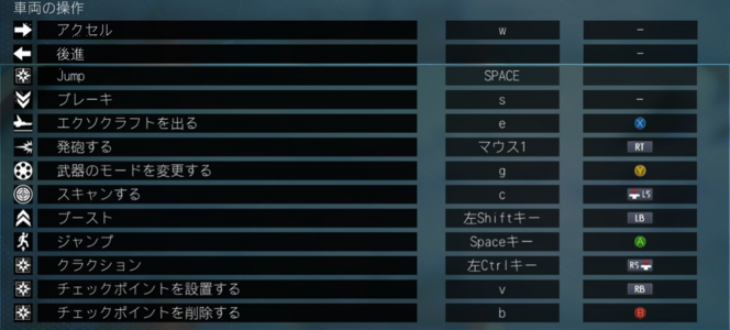 PC操作3