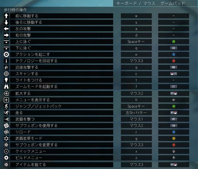PC操作1
