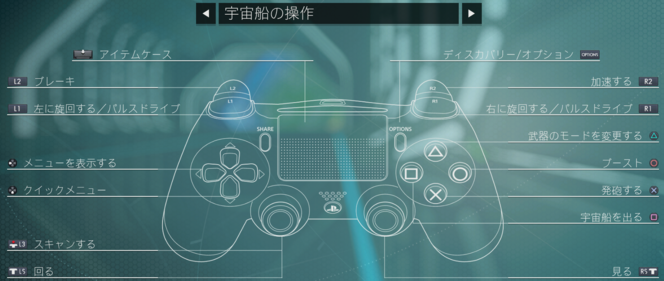 PS4操作2