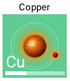Copper-icon