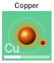 Copper-icon