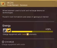 Iron description