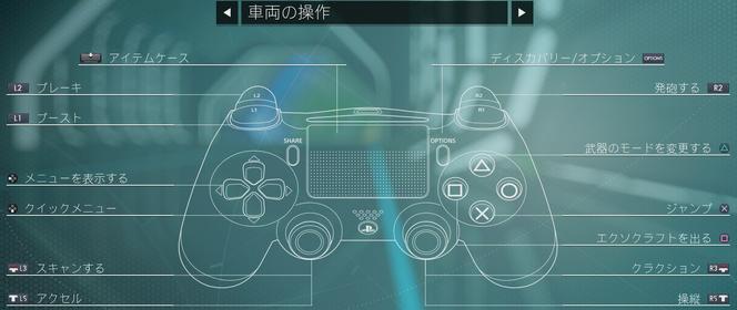 PS4操作3