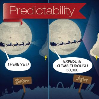 2011 - FAA Santa – Predictability - Part 1