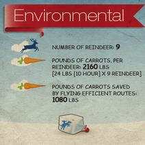 2011 - FAA Santa – Environmental - Part 2