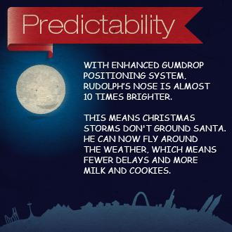File:2011 - FAA Santa – Predictability - Part 2.png