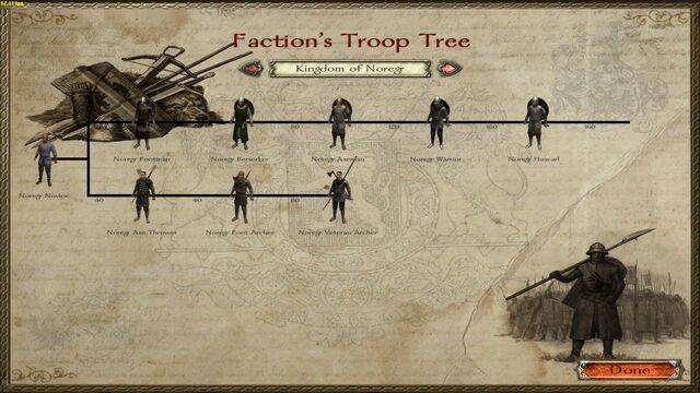 File:Kingdom of Noregr Troop Tree.jpg