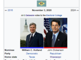United States presidential election in Delaware, 2020
