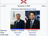 United States presidential election in Florida, 2020