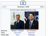 United States presidential election in West Virginia, 2020