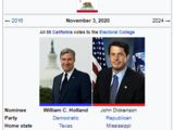 United States presidential election in California, 2020