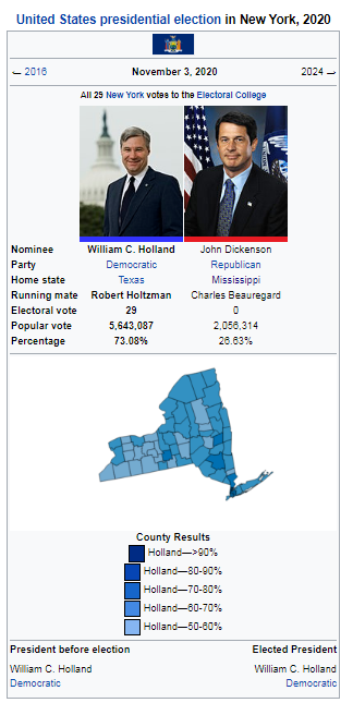 New York Elections 2020.United States Presidential Election In New York 2020