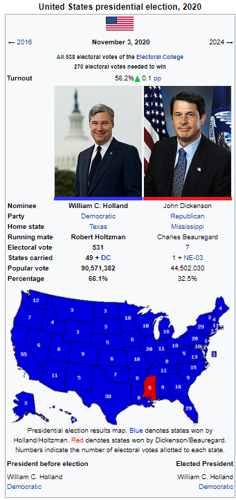 United States presidential election, 2020 (Holland Version