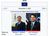 United States presidential election in Pennsylvania, 2020