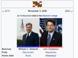 United States presidential election in Maryland, 2020